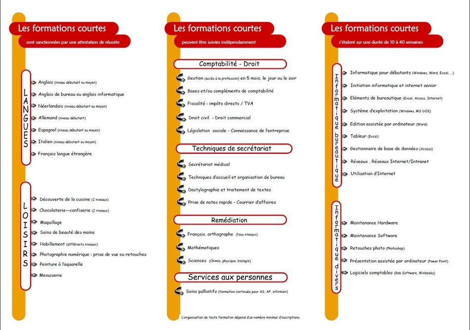 Formations école industrielle 2.jpg